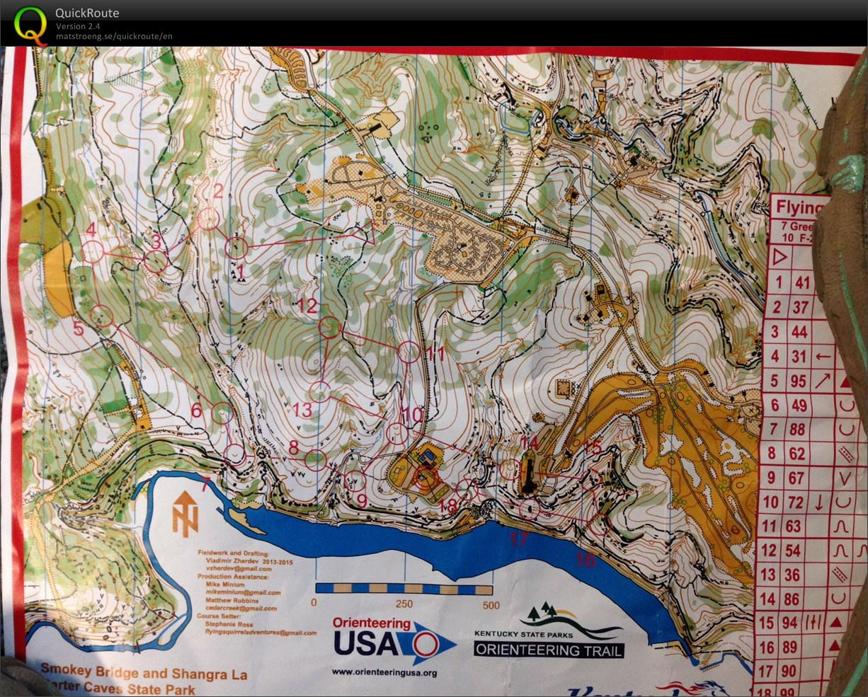 US Middle Championships (29/03/2015)